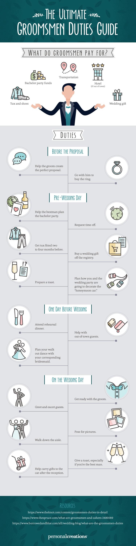 Groomsman_Infographic.jpg